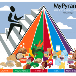 Breakfast Food Pyramid
