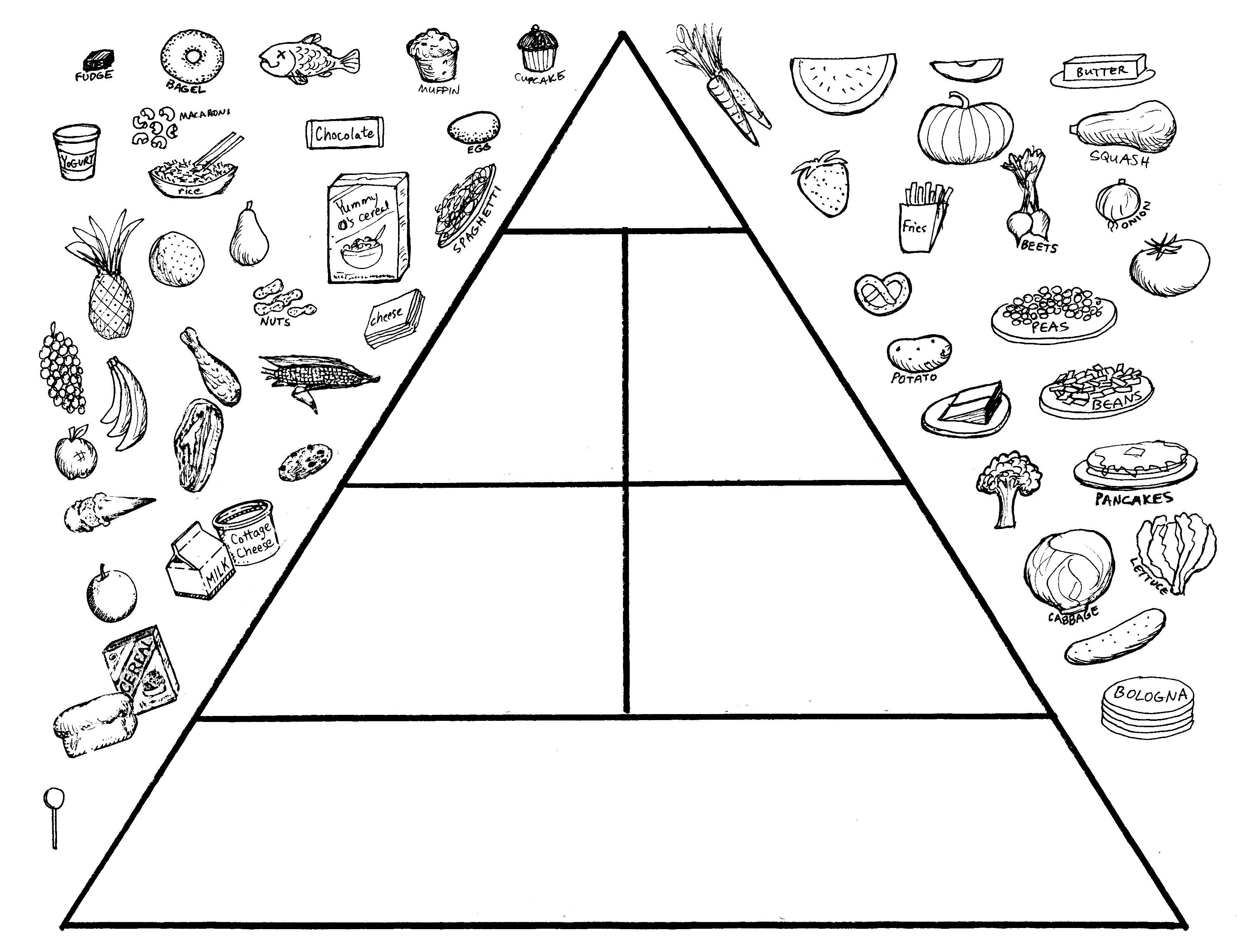 Cut and Paste Food Pyramid Game