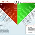 Free Healthy Food Pyramid