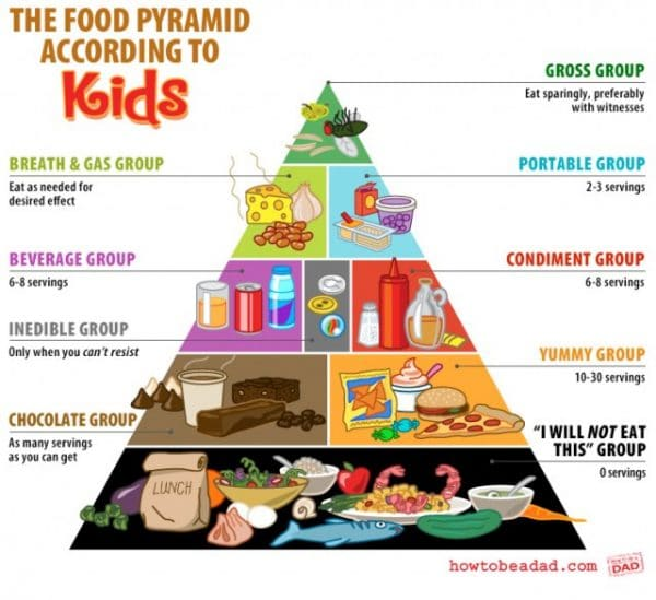 Healthy_Kids_Food_Pyramid