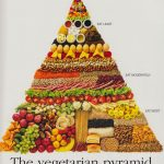 Vegetable Food Pyramid
